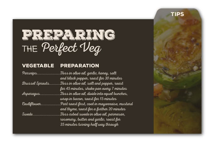 Preparing the perfect veg