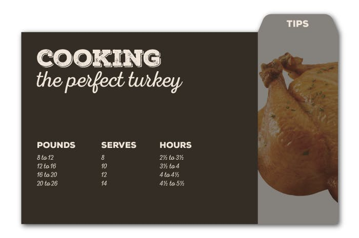 Cooking the perfect Turkey